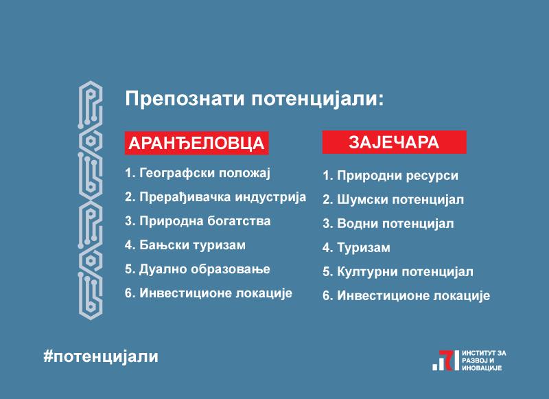 Privredni-potencijali-11-JL-4