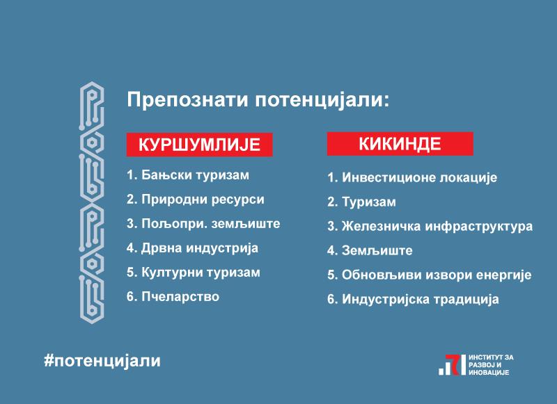 Privredni-potencijali-11-JLS-6