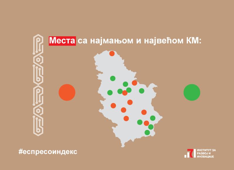Projekat-Espreso-indeks-5