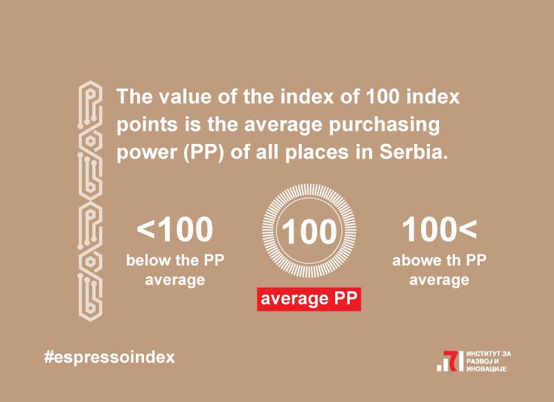 Espreso-indeks-engl-2