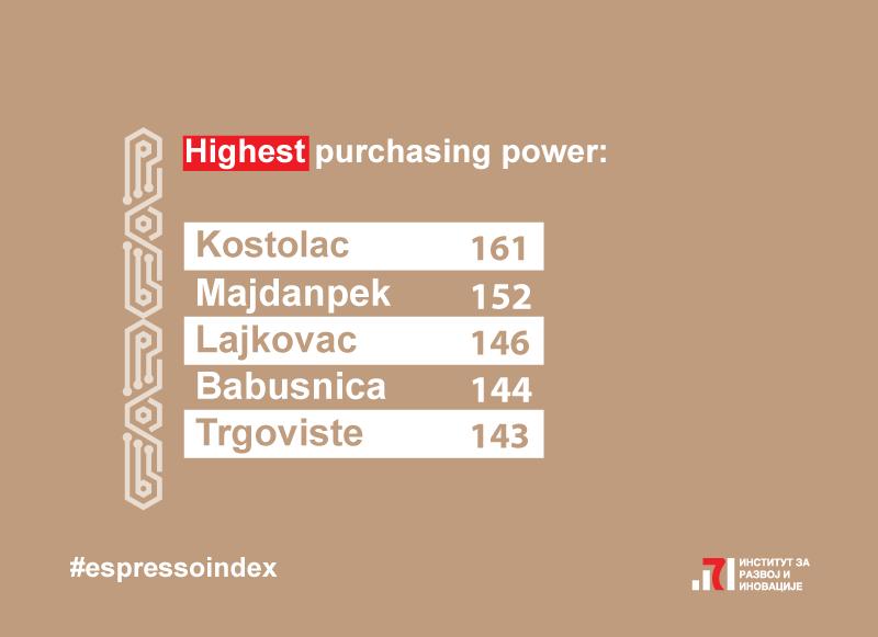 Espreso-indeks-engl-3
